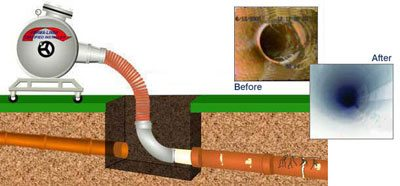 Pipe Lining W Cure In Place Trenchless Sewer Line